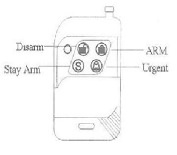 беспроводной пульт дистанционного управления G11 инструкция - фото 11